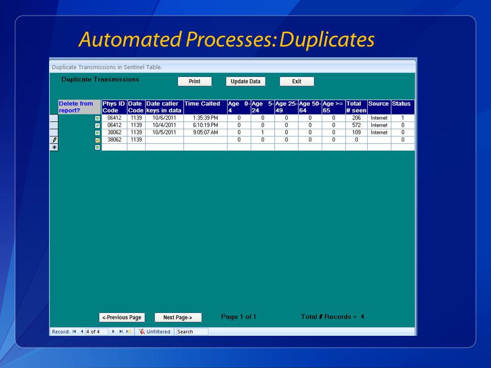Automated Processes: Duplicates
