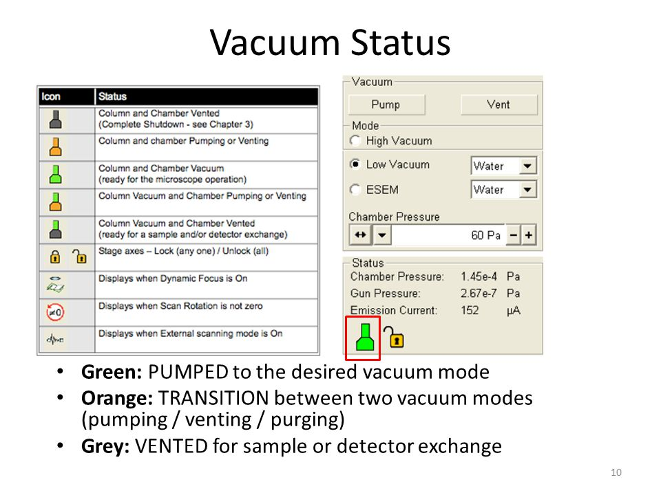 Vacuum Status Green: PUMPED to the desired vacuum mode Orange: TRANSITION between two vacuum modes (pumping / venting / purging) Grey: VENTED for sample or detector exchange 10