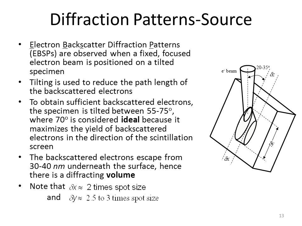 Diffraction Patterns-Source Electron Backscatter Diffraction Patterns (EBSPs) are observed when a fixed, focused electron beam is positioned on a tilted specimen Tilting is used to reduce the path length of the backscattered electrons To obtain sufficient backscattered electrons, the specimen is tilted between 55-75 o, where 70 o is considered ideal because it maximizes the yield of backscattered electrons in the direction of the scintillation screen The backscattered electrons escape from 30-40 nm underneath the surface, hence there is a diffracting volume Note that and e - beam zz yy xx 20-35 o 13