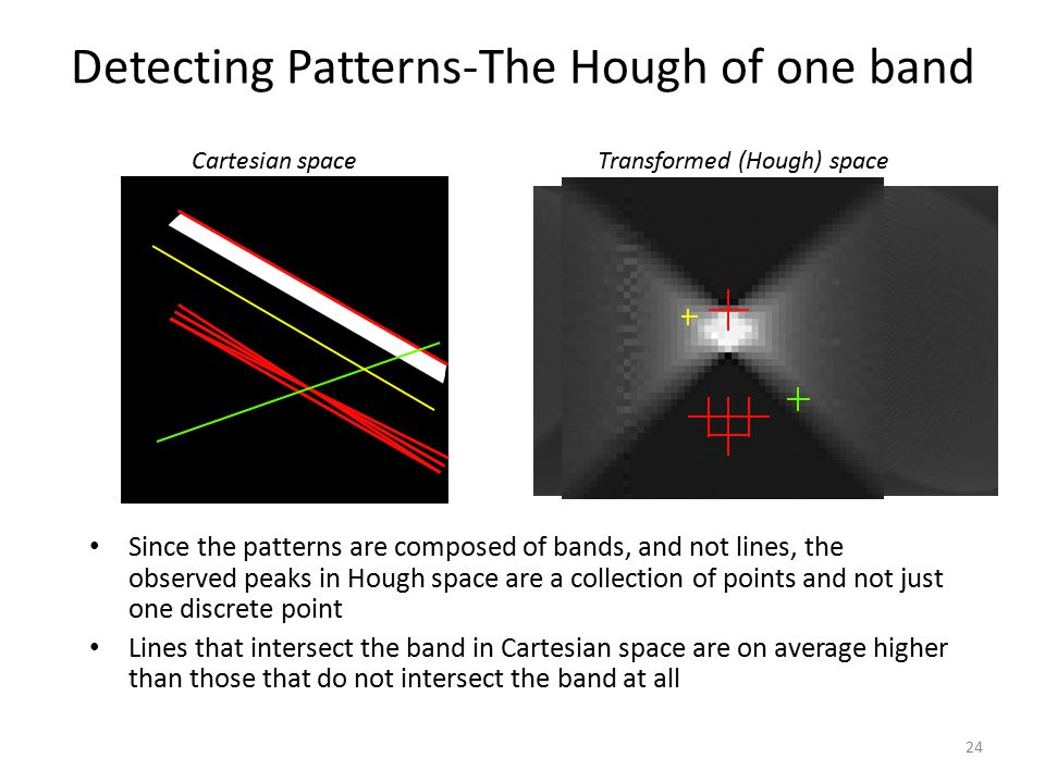 Detecting Patterns-The Hough of one band Since the patterns are composed of bands, and not lines, the observed peaks in Hough space are a collection of points and not just one discrete point Lines that intersect the band in Cartesian space are on average higher than those that do not intersect the band at all Cartesian spaceTransformed (Hough) space 24