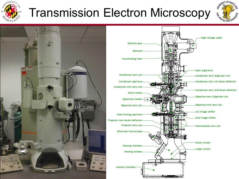 13/36 Laser Extinction Theory Aerosols attenuate incident light intensity.