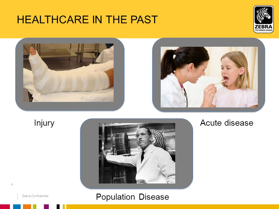 Zebra Confidential HEALTHCARE IN THE PAST 4 InjuryAcute disease Population Disease