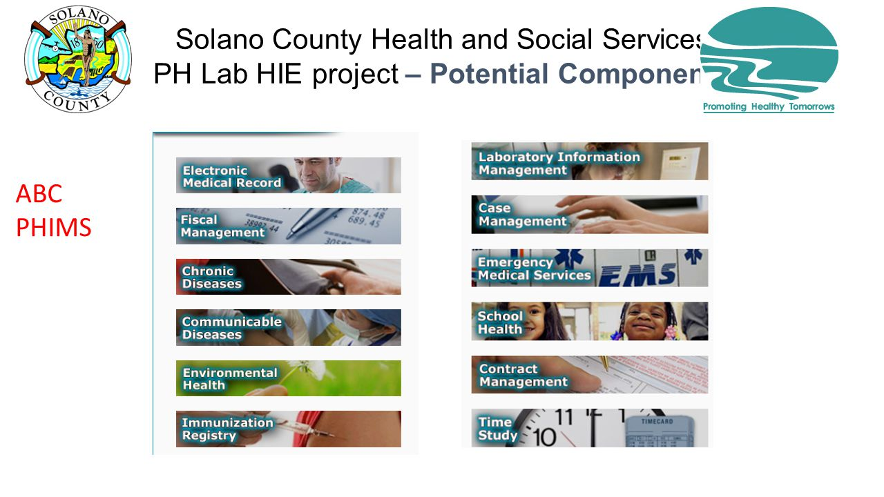 Solano County Health and Social Services PH Lab HIE project – Potential Components ABC PHIMS