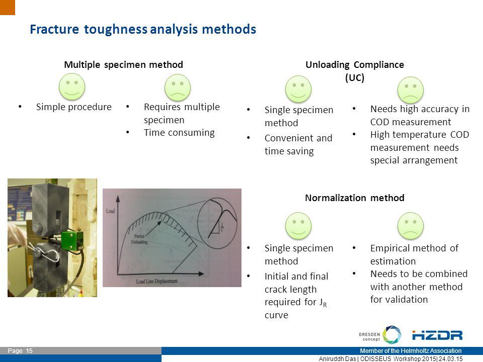 Member of the Helmholtz Association Page 15 Aniruddh Das | ODISSEUS Workshop 2015| 24.03.15 Fracture toughness analysis methods Simple procedure Multi