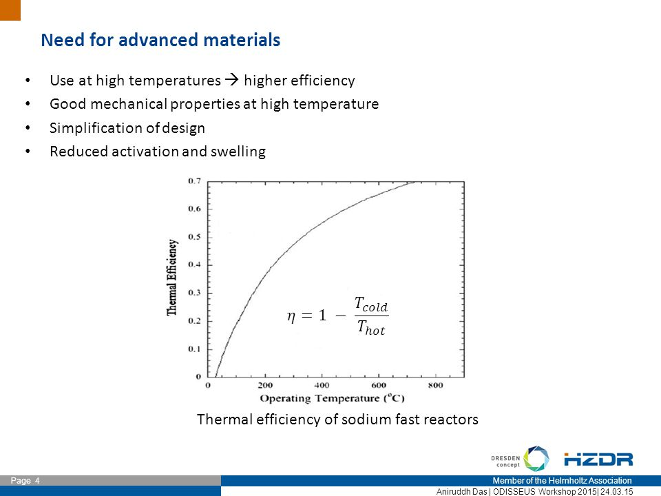 Member of the Helmholtz Association Page 4 Aniruddh Das | ODISSEUS Workshop 2015| 24.03.15 Need for advanced materials Use at high temperatures  higher efficiency Good mechanical properties at high temperature Simplification of design Reduced activation and swelling Thermal efficiency of sodium fast reactors