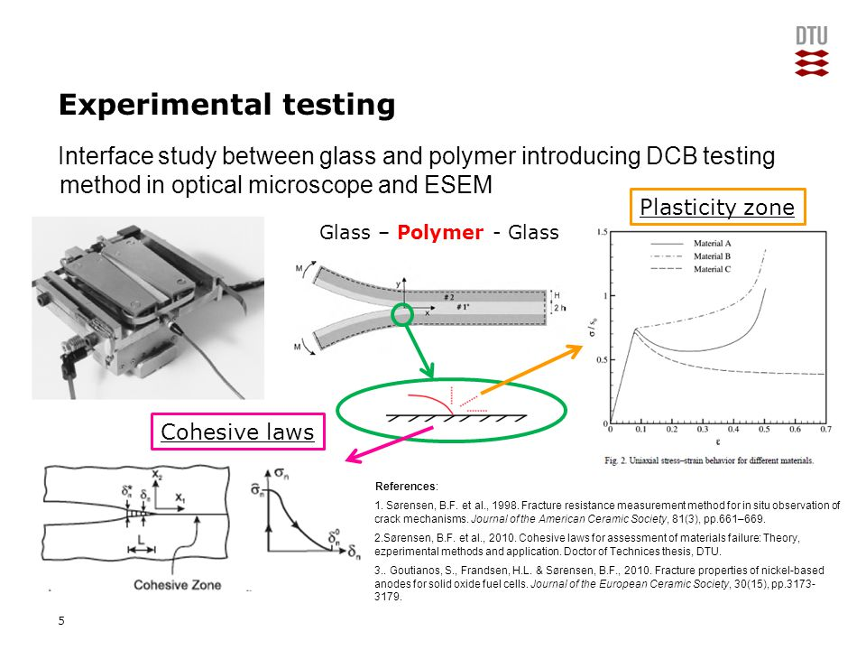 "Add Presentation Title in Footer via ""Insert""; ""Header & Footer"" Experimental testing Interface study between glass and polymer introducing DCB testin"