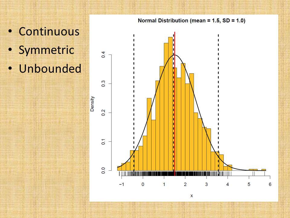 Continuous Symmetric Unbounded