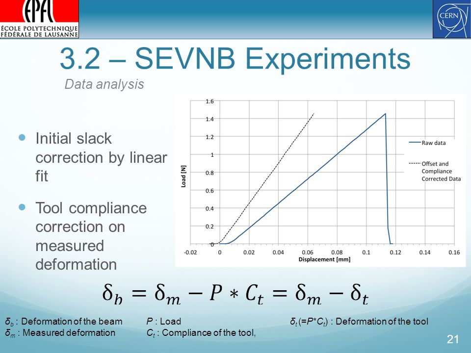 3.2 – SEVNB Experiments 21 Data analysis Initial slack correction by linear fit Tool compliance correction on measured deformation δ b : Deformation of the beam P : Load δ t (=P*C t ) : Deformation of the tool δ m : Measured deformationC t : Compliance of the tool,