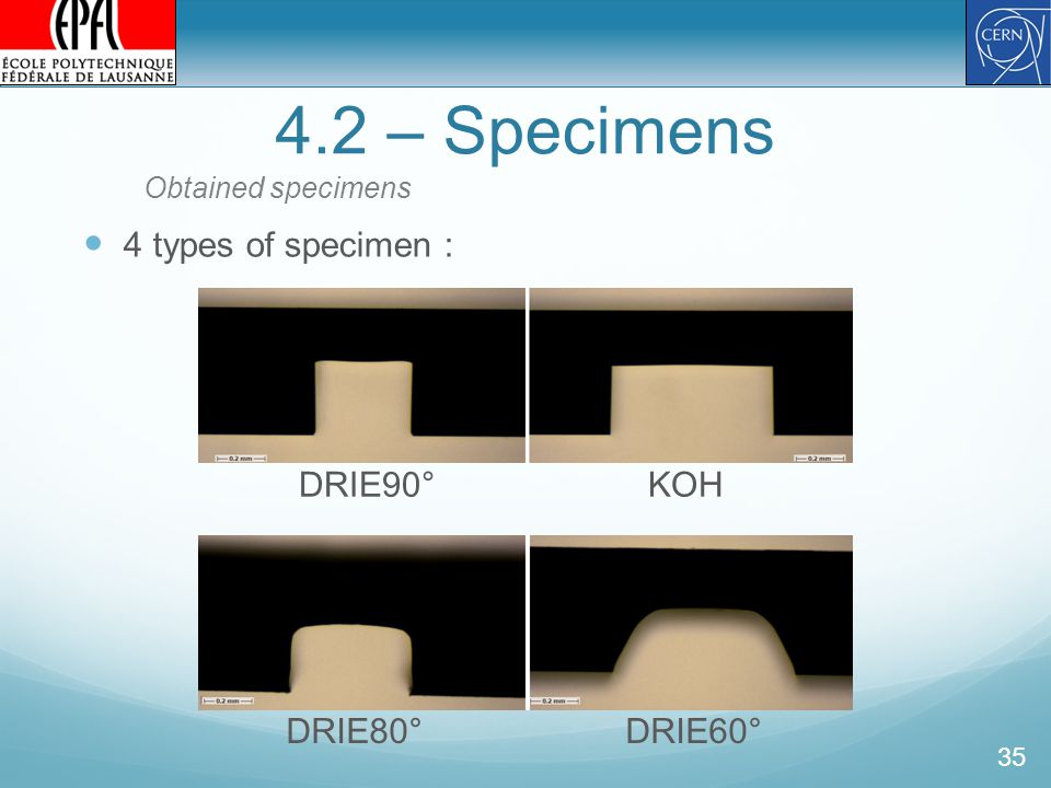 4.2 – Specimens 35 Obtained specimens 4 types of specimen : DRIE90° KOH DRIE80° DRIE60°