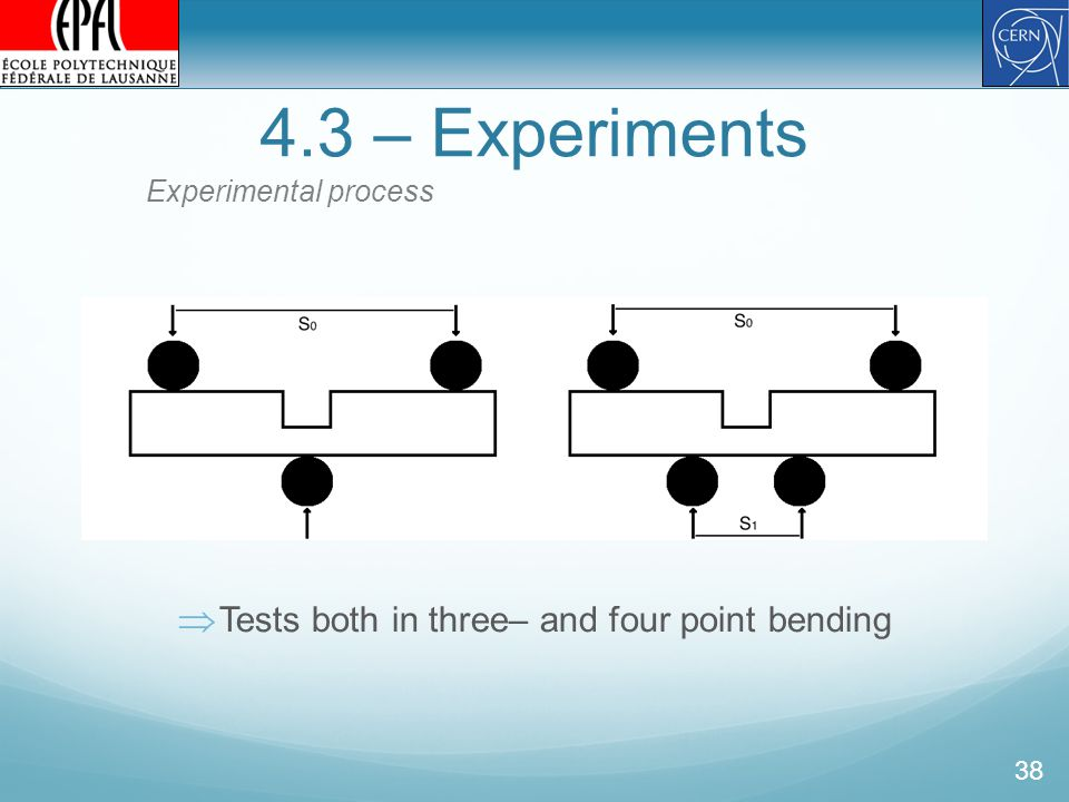 4.3 – Experiments 38 Experimental process  Tests both in three– and four point bending