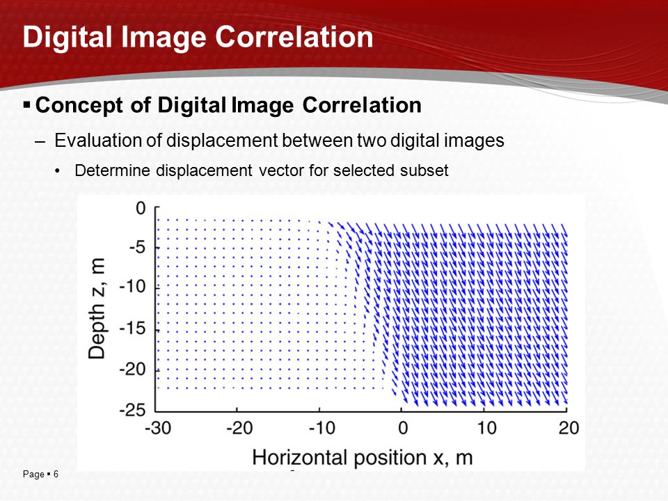 Page  6  Concept of Digital Image Correlation –Evaluation of displacement between two digital images Determine displacement vector for selected subs