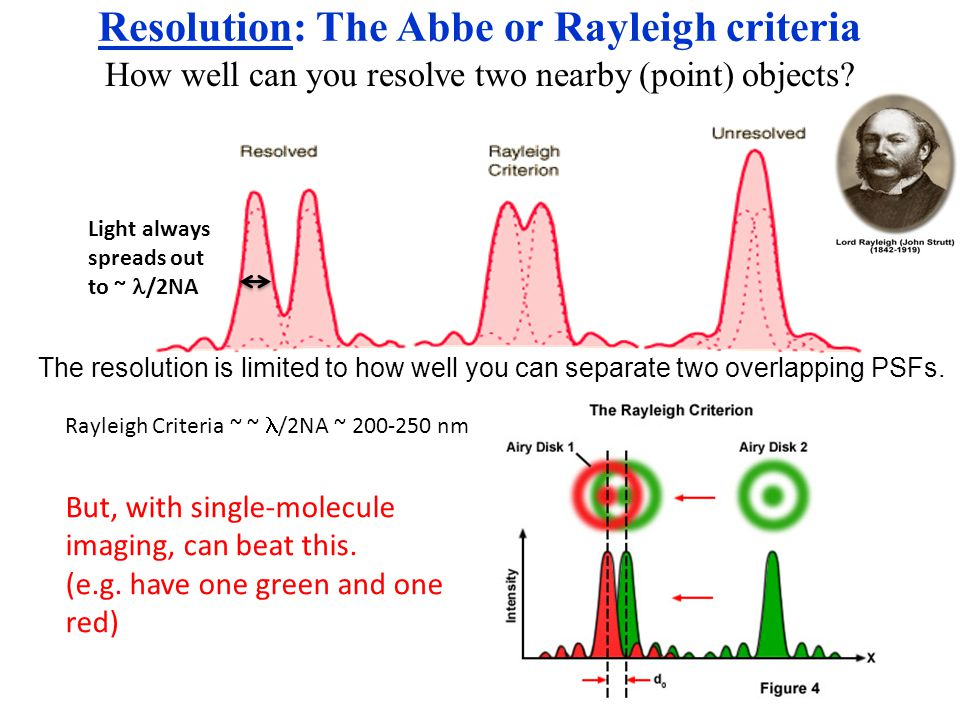 Resolution: The Abbe or Rayleigh criteria How well can you resolve two nearby (point) objects.