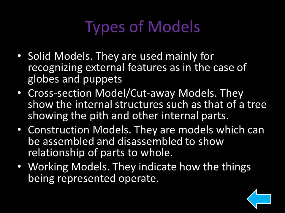 Types of Models Solid Models. They are used mainly for recognizing external features as in the case of globes and puppets Cross-section Model/Cut-away