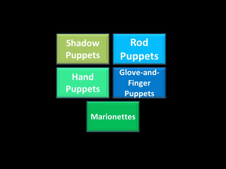 Shadow Puppets Rod Puppets Glove-and- Finger Puppets Hand Puppets Marionettes