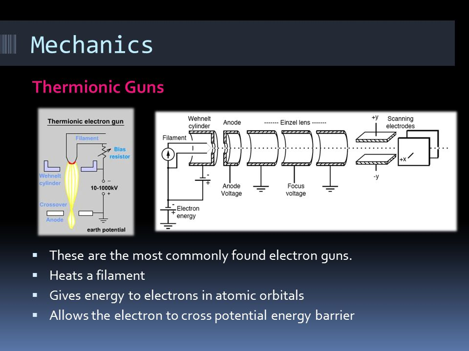 Mechanics Field Emission Guns  An electrostatic field is produced  Reduces the potential energy barrier of an electron  Allows electrons with enough energy to cross barrier  These guns often give a brighter picture, but require very good vacuums.