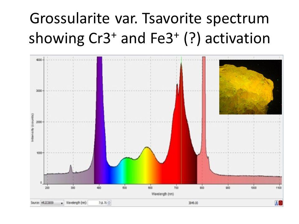 Grossularite var. Tsavorite spectrum showing Cr3 + and Fe3 + (?) activation