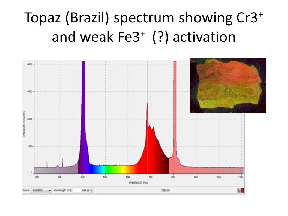 Topaz (Brazil) spectrum showing Cr3 + and weak Fe3 + (?) activation