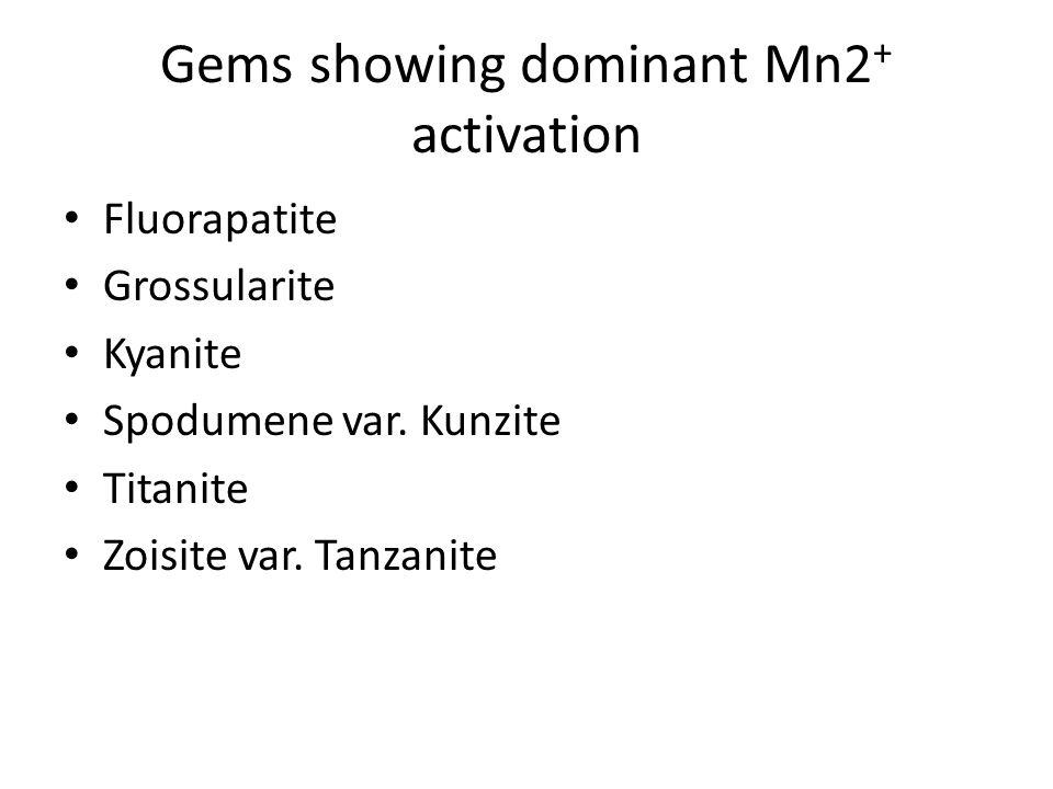 Gems showing dominant Mn2 + activation Fluorapatite Grossularite Kyanite Spodumene var. Kunzite Titanite Zoisite var. Tanzanite