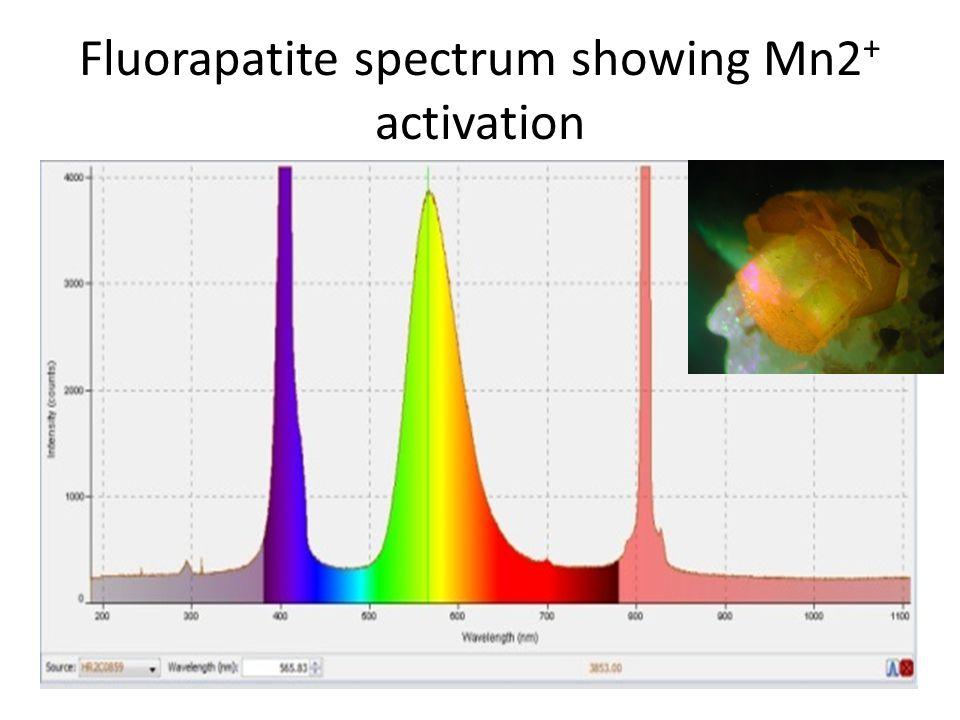 Fluorapatite spectrum showing Mn2 + activation