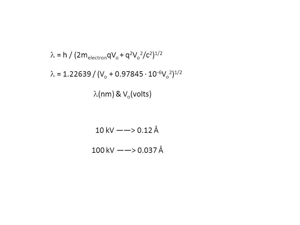 = h / (2m electron qV o + q 2 V o 2 /c 2 ) 1/2 = 1.22639 / (V o + 0.97845 · 10 -6 V o 2 ) 1/2  (nm) & V o (volts) 10 kV ——> 0.12 Å 100 kV ——> 0.