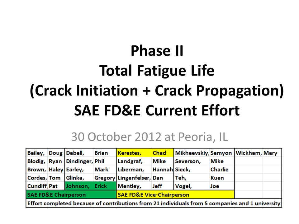 Phase II Total Fatigue Life (Crack Initiation + Crack Propagation) SAE FD&E Current Effort 30 October 2012 at Peoria, IL