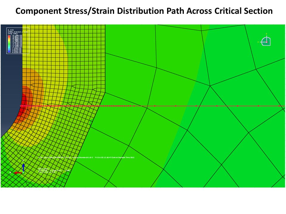 Component Stress/Strain Distribution Path Across Critical Section