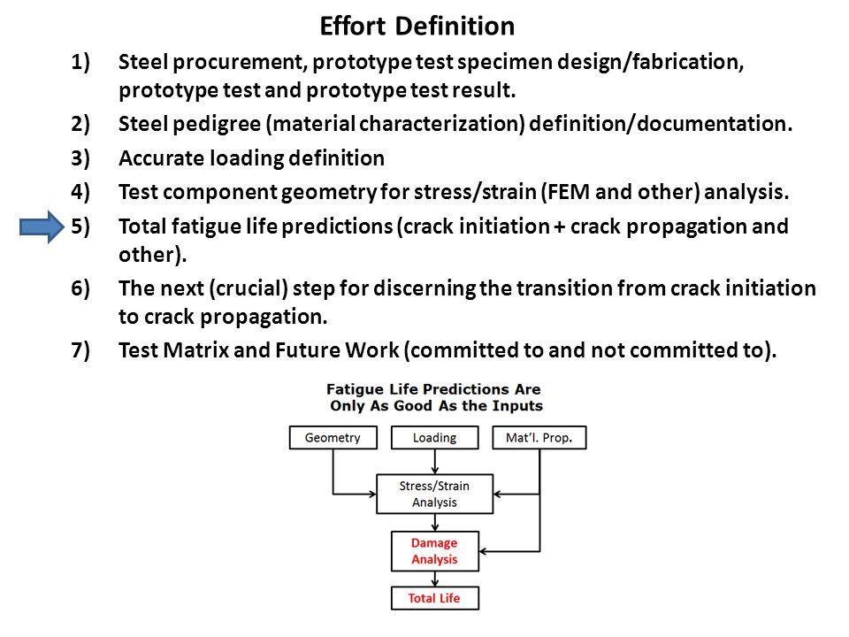 Effort Definition 1)Steel procurement, prototype test specimen design/fabrication, prototype test and prototype test result.