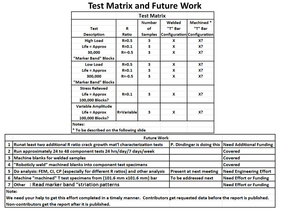 Test Matrix and Future Work : Read marker band striation patterns