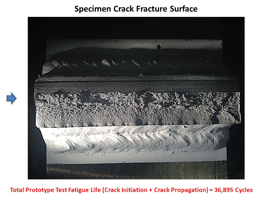 Specimen Crack Fracture Surface Total Prototype Test Fatigue Life (Crack Initiation + Crack Propagation) = 36,895 Cycles