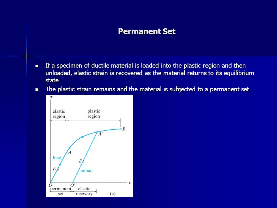 Permanent Set If a specimen of ductile material is loaded into the plastic region and then unloaded, elastic strain is recovered as the material returns to its equilibrium state If a specimen of ductile material is loaded into the plastic region and then unloaded, elastic strain is recovered as the material returns to its equilibrium state The plastic strain remains and the material is subjected to a permanent set The plastic strain remains and the material is subjected to a permanent set
