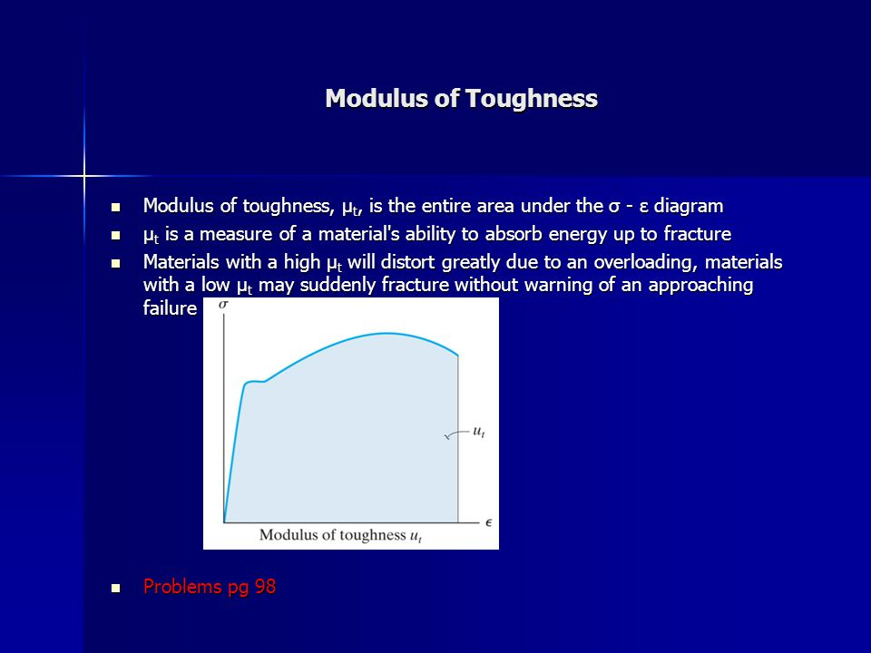 Modulus of Toughness Modulus of toughness, μ t, is the entire area under the σ - ε diagram Modulus of toughness, μ t, is the entire area under the σ - ε diagram μ t is a measure of a material s ability to absorb energy up to fracture μ t is a measure of a material s ability to absorb energy up to fracture Materials with a high μ t will distort greatly due to an overloading, materials with a low μ t may suddenly fracture without warning of an approaching failure Materials with a high μ t will distort greatly due to an overloading, materials with a low μ t may suddenly fracture without warning of an approaching failure Problems pg 98 Problems pg 98