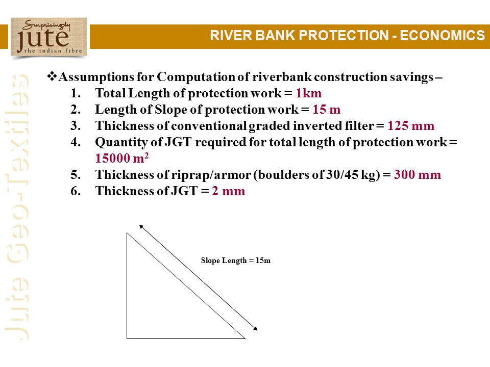 Jute Geo-Textiles RIVER BANK PROTECTION - ECONOMICS  Assumptions for Computation of riverbank construction savings – 1.Total Length of protection work = 1km 2.Length of Slope of protection work = 15 m 3.Thickness of conventional graded inverted filter = 125 mm 4.Quantity of JGT required for total length of protection work = 15000 m 2 5.Thickness of riprap/armor (boulders of 30/45 kg) = 300 mm 6.Thickness of JGT = 2 mm Slope Length = 15m