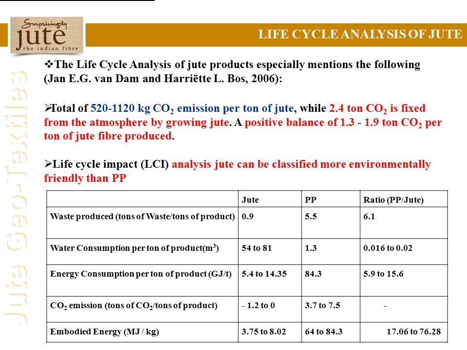 Jute Geo-Textiles  The Life Cycle Analysis of jute products especially mentions the following (Jan E.G.
