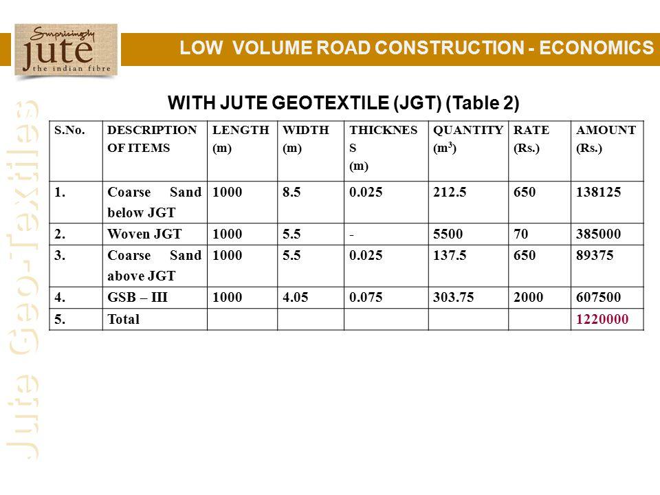 Jute Geo-Textiles LOW VOLUME ROAD CONSTRUCTION - ECONOMICS WITH JUTE GEOTEXTILE (JGT) (Table 2) S.No.