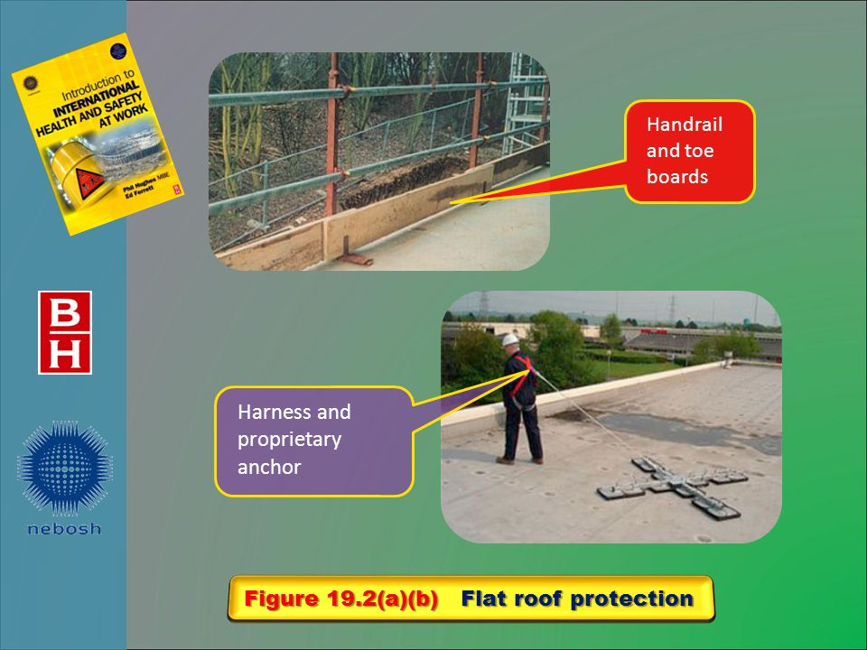 Figure 19.2(a)(b) Flat roof protection Handrail and toe boards Harness and proprietary anchor