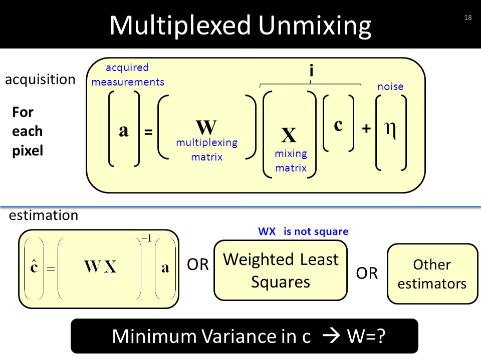 Multiplexed Unmixing acquisition Minimum Variance in c  W=.