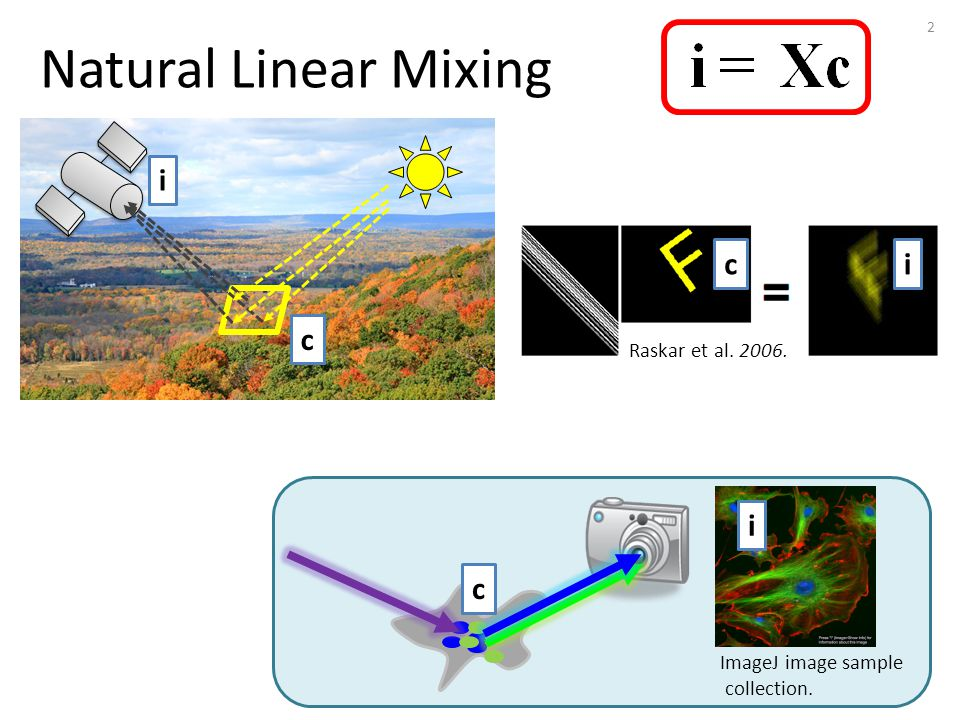 2 Natural Linear Mixing Raskar et al. 2006. ImageJ image sample collection. c ci i c i
