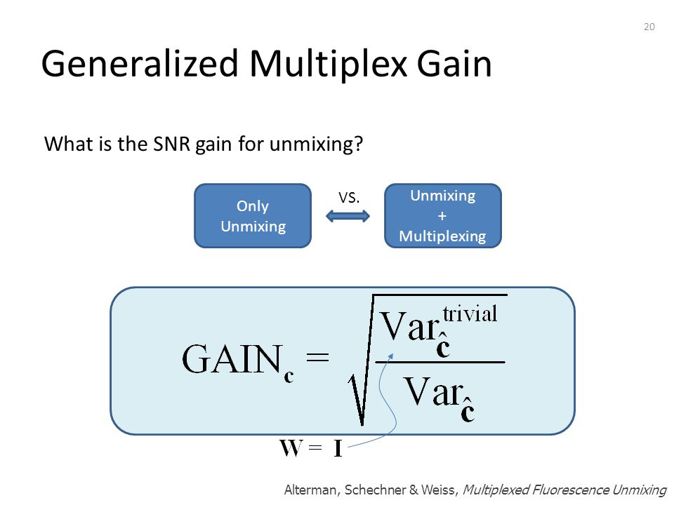 Generalized Multiplex Gain 20 What is the SNR gain for unmixing.