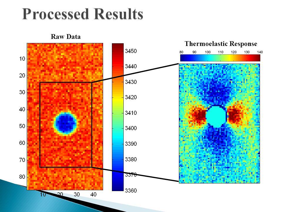 Raw Data Thermoelastic Response