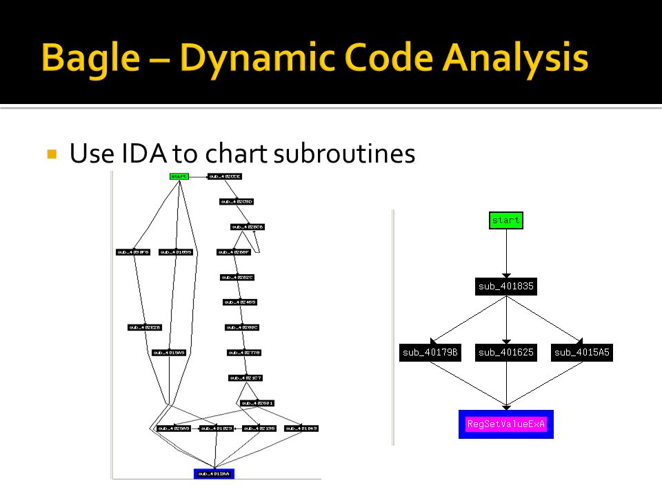  Use IDA to chart subroutines