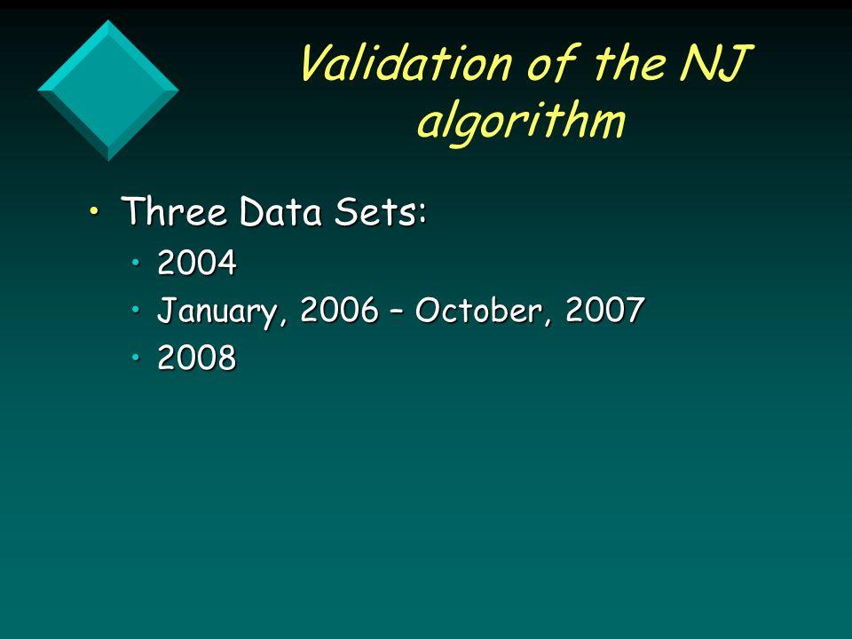 Validation of the NJ algorithm Three Data Sets:Three Data Sets: 20042004 January, 2006 – October, 2007January, 2006 – October, 2007 20082008