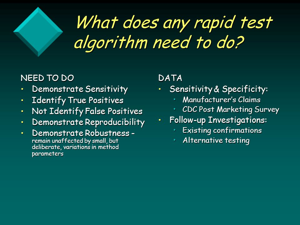 Questions for a Rapid Testing Algorithm (RTA): 1.1.Are there false negative screening tests.