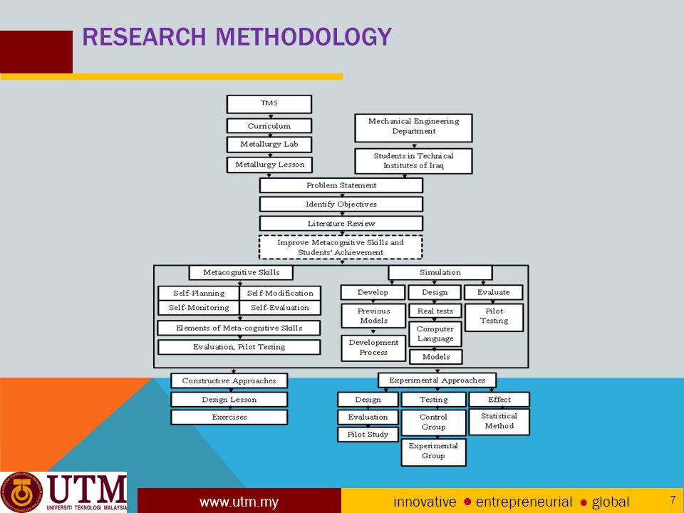 www.utm.my innovative ● entrepreneurial ● global 7 RESEARCH METHODOLOGY