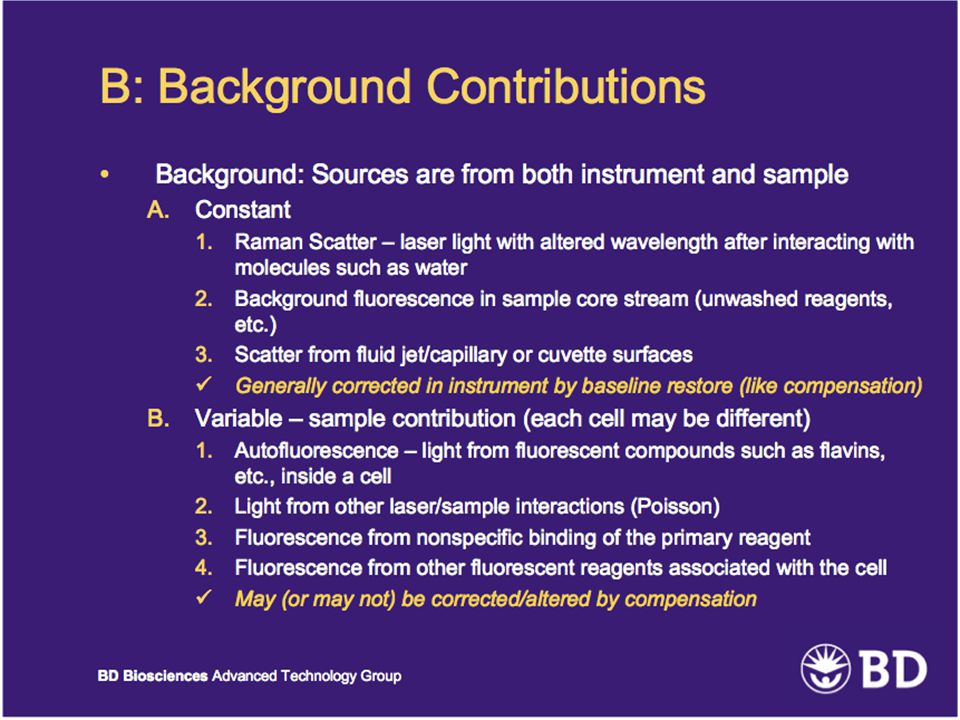 Background contributions 17