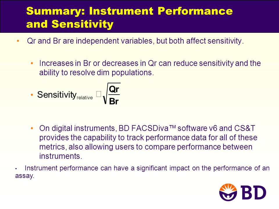 Summary: Instrument Performance and Sensitivity Qr and Br are independent variables, but both affect sensitivity. Increases in Br or decreases in Qr c