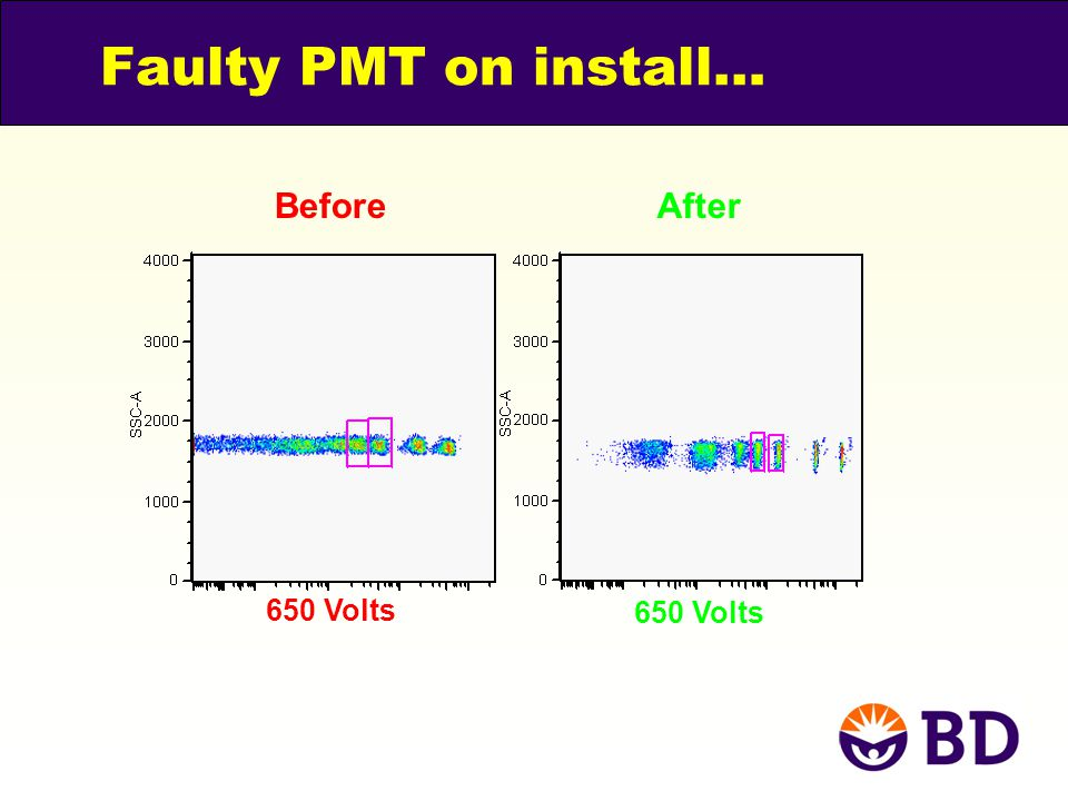 Faulty PMT on install… 650 Volts BeforeAfter