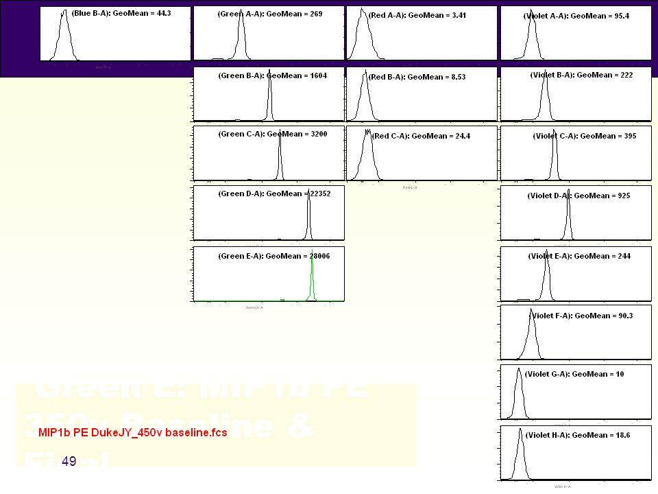 Green E: MIP1b PE 350v Baseline & Final 49