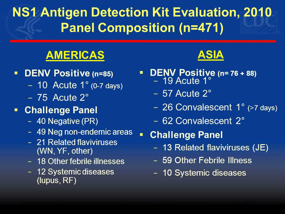 NS1 Antigen Detection Kit Evaluation, 2010 Panel Composition (n=471) AMERICAS  DENV Positive (n=85) − 10 Acute 1° (0-7 days) − 75 Acute 2°  Challenge Panel − 40 Negative (PR) − 49 Neg non-endemic areas − 21 Related flaviviruses (WN, YF, other) − 18 Other febrile illnesses − 12 Systemic diseases (lupus, RF) ASIA  DENV Positive (n= 76 + 88) − 19 Acute 1° − 57 Acute 2° − 26 Convalescent 1° (>7 days) − 62 Convalescent 2°  Challenge Panel − 13 Related flaviviruses (JE) − 59 Other Febrile Illness − 10 Systemic diseases