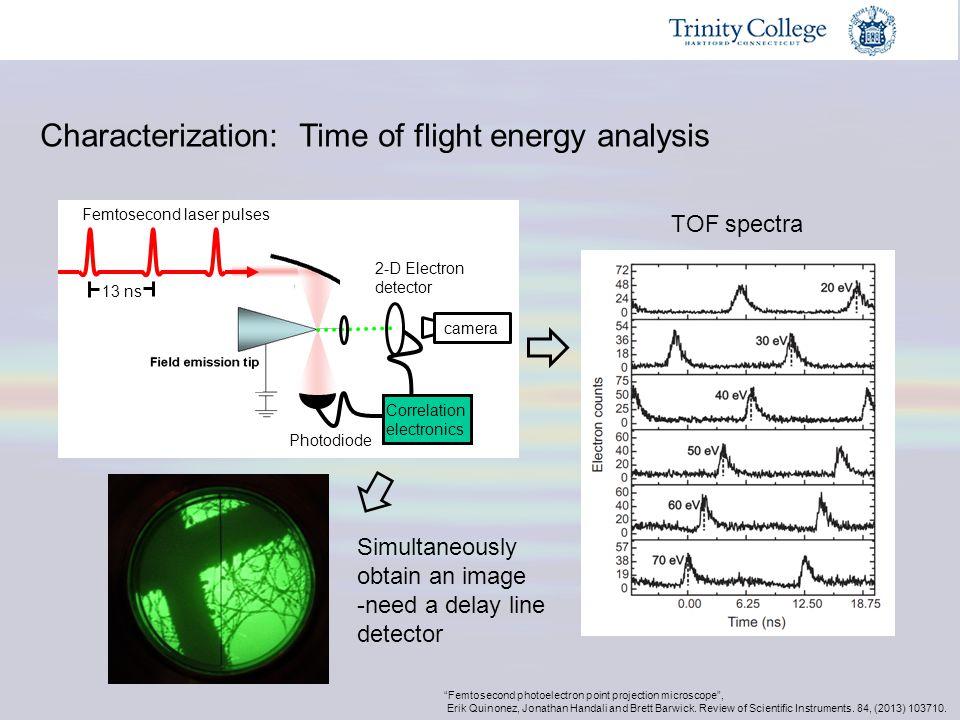 """Femtosecond photoelectron point projection microscope"", Erik Quinonez, Jonathan Handali and Brett Barwick. Review of Scientific Instruments. 84, (201"