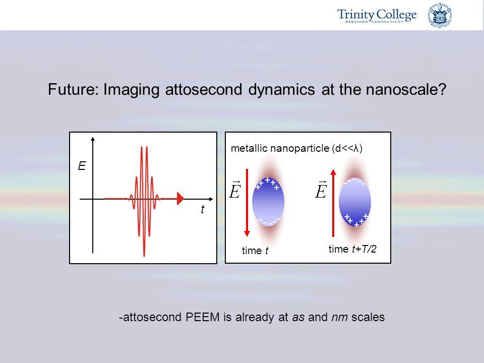 metallic nanoparticle (d<<λ) + + + + + - - - - - time t time t+T/2 t E + + + + + - - - - - Future: Imaging attosecond dynamics at the nanoscale? -atto